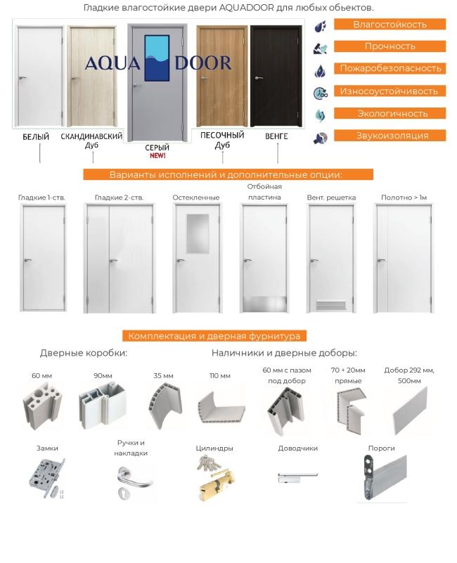 Гладкие влагостойкие двери AQUADOOR для любых объектов