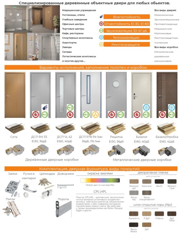 Специализированные деревянные объектные двери для любых объектов